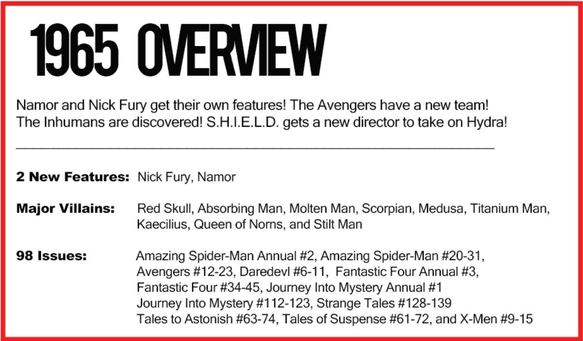 Marvel Comics of 1965 Overview
